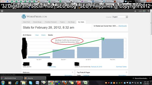 3J Digital and Social Hub | SEO Blog | SEO Philippines
